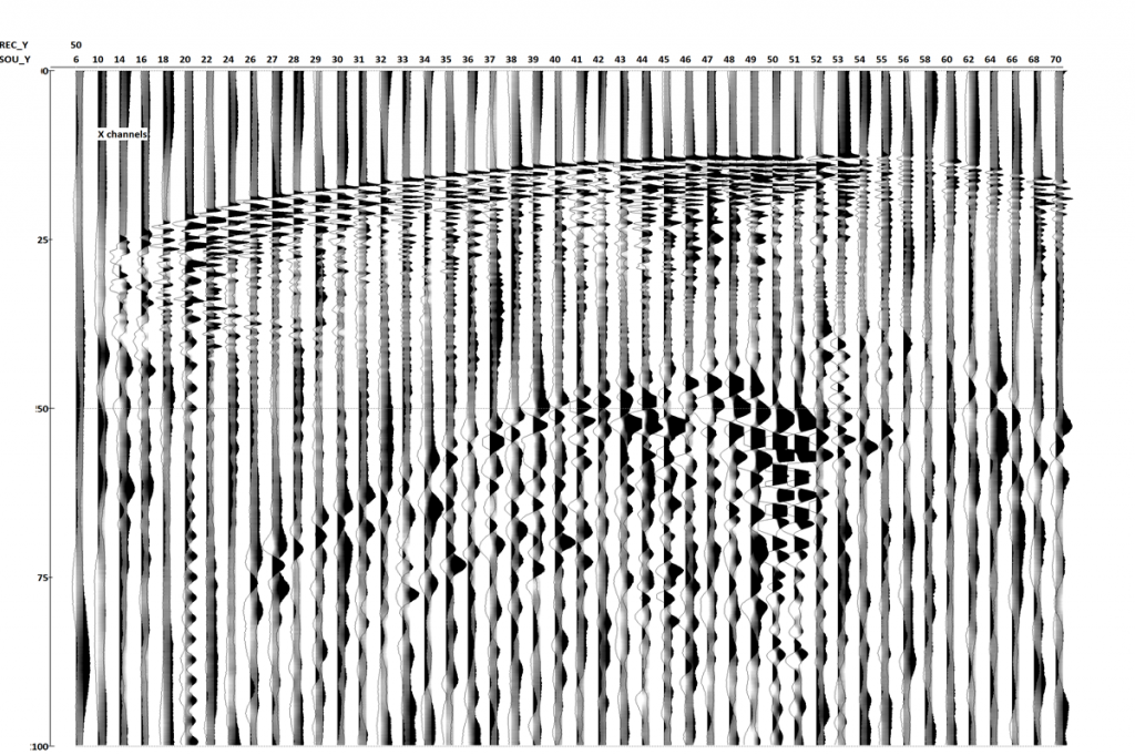 Examples of CRP seismograms for non-oriented X-components with superimposition of right and left blows